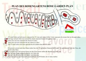 Erklärung des Rosengartens